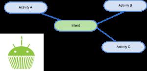 intent-image01